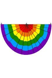5ft x 3ft Polyester Rainbow Bunting Flag